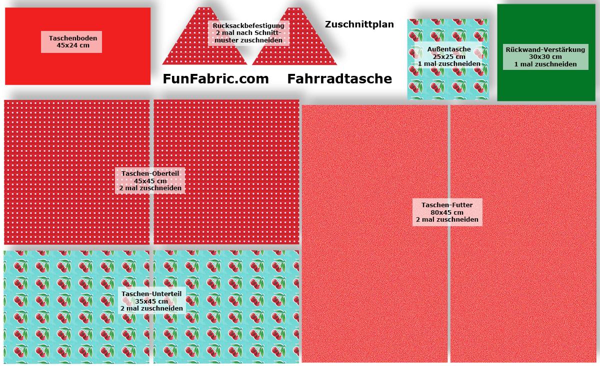 FunFabric -kostenlose-Anleitungen--Taschen-Fahrradtasche ...